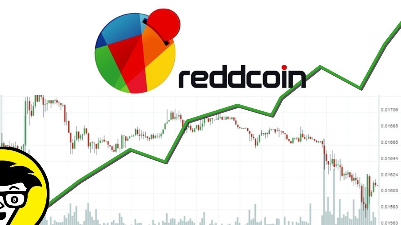 ReddCoin (RDD) | The Social Media Currency | Coin Review!