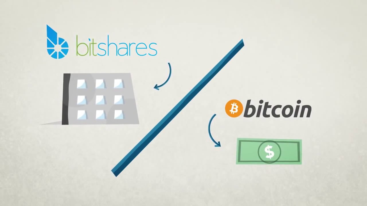 What is BitShare